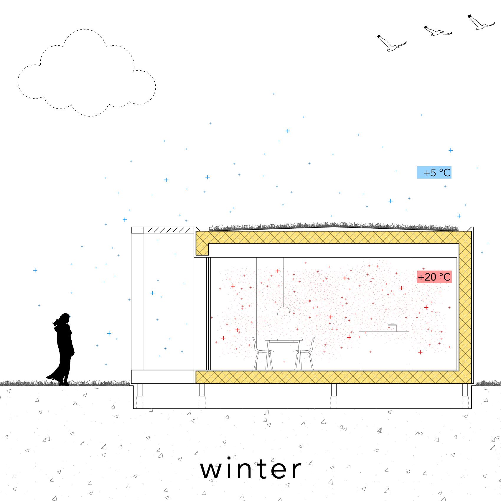 Modle - Isolatie - winter