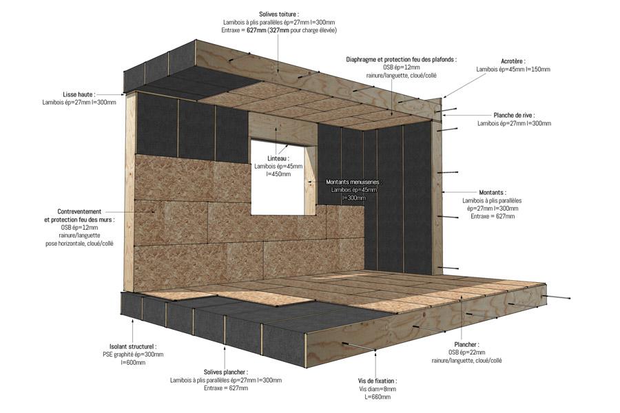 casco-huis-popup-house-bouwsysteem