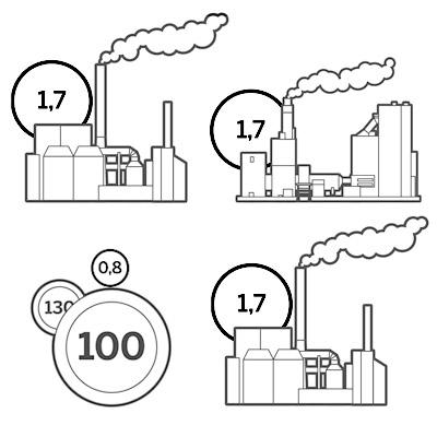 CO2-neutraal-bouwen-uitstoot