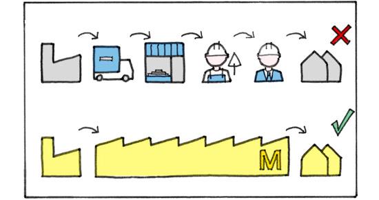 bouwteam-modle